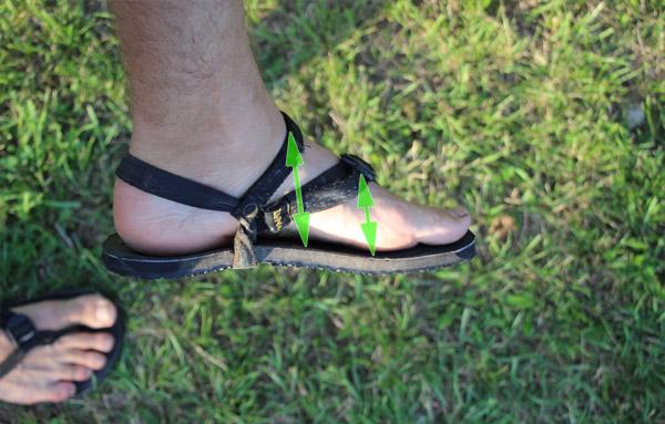 Nastavenie Luna sandálov