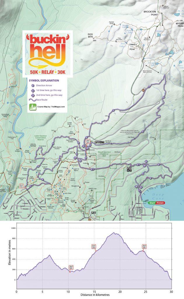 Mapa a výškový profil Bucking Hell ultra maratónu