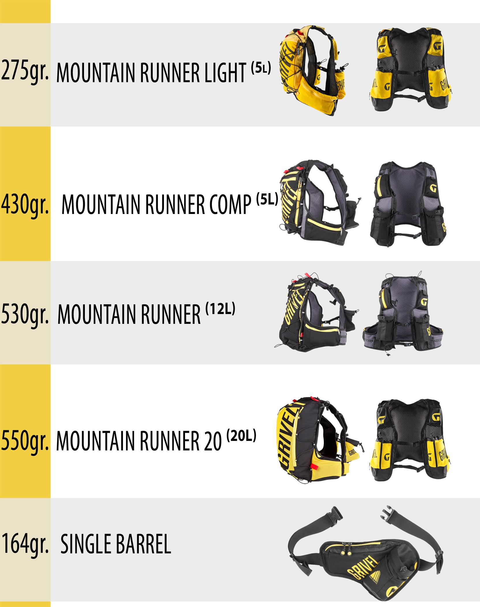 Grivel ponuka batohov určených pre horský beh
