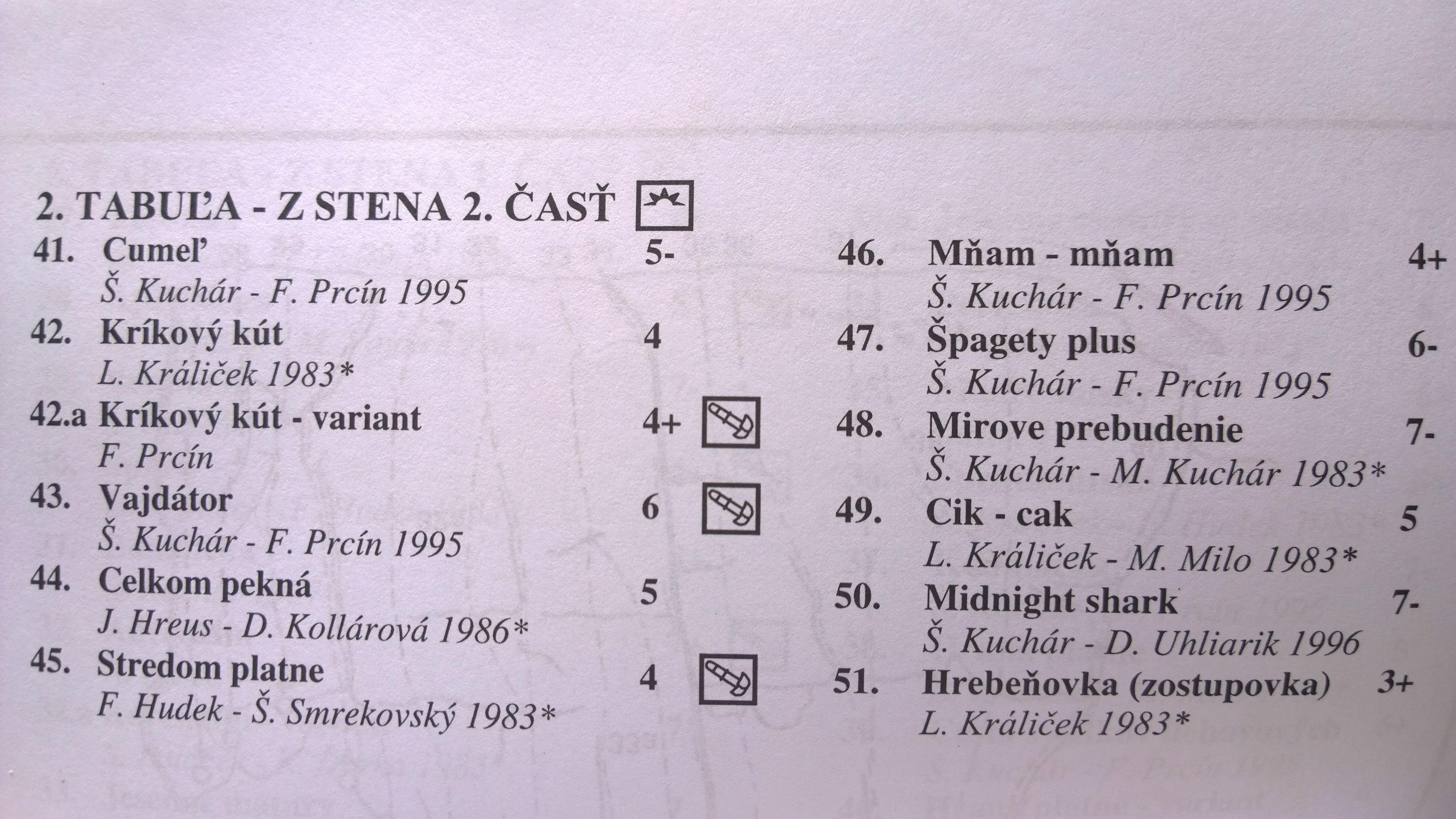 Slovenske_skaly_sulov_prava_cast_tabula_sprievodca