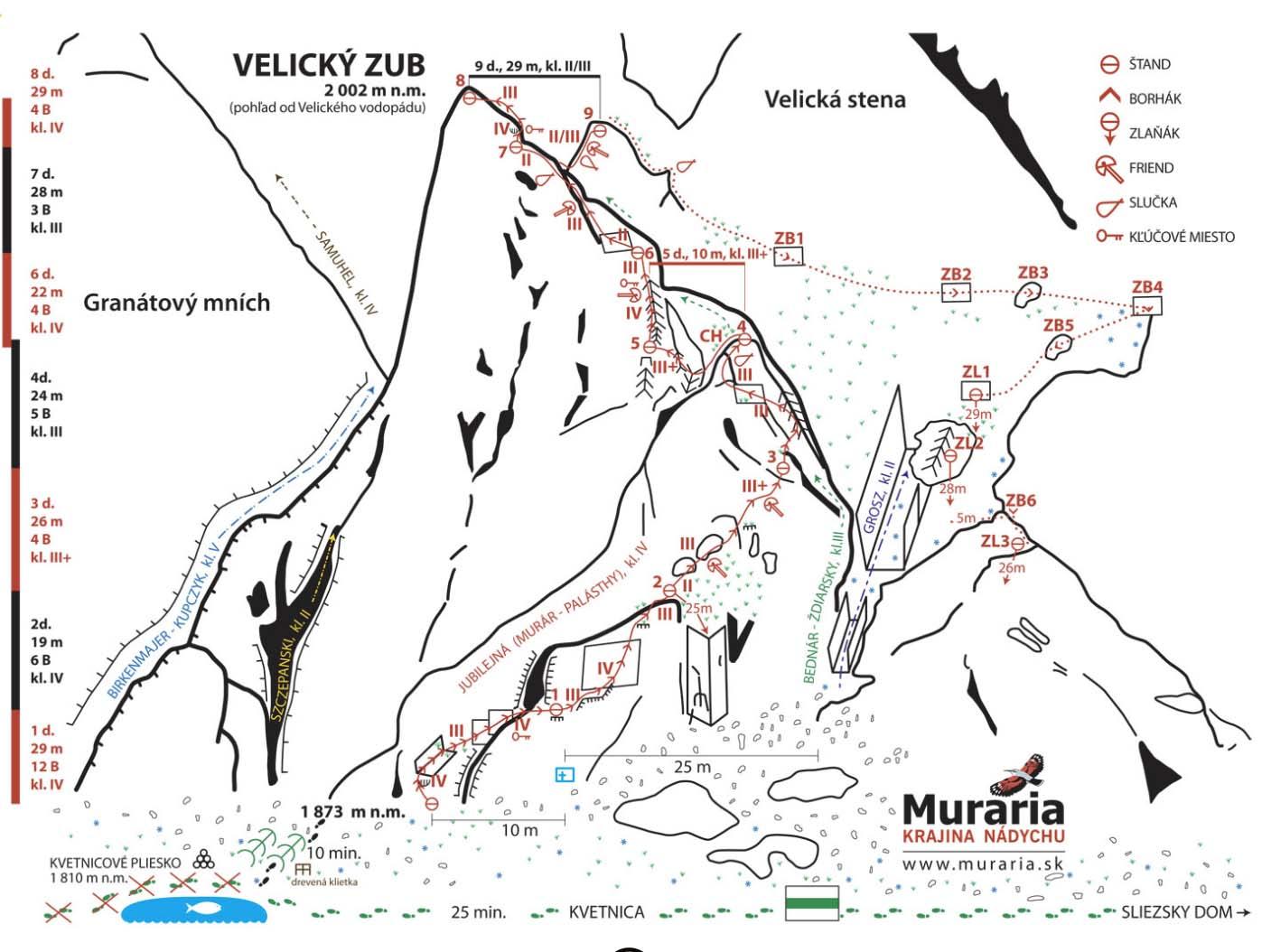 Jubilejná horolezecká cesta, Velický Zub. Nákres cesty.