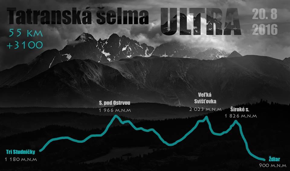 Expresky z hôr 24 - Tatranská Šelma Ultra 2016, zdroj: FB page Tatranská šelma