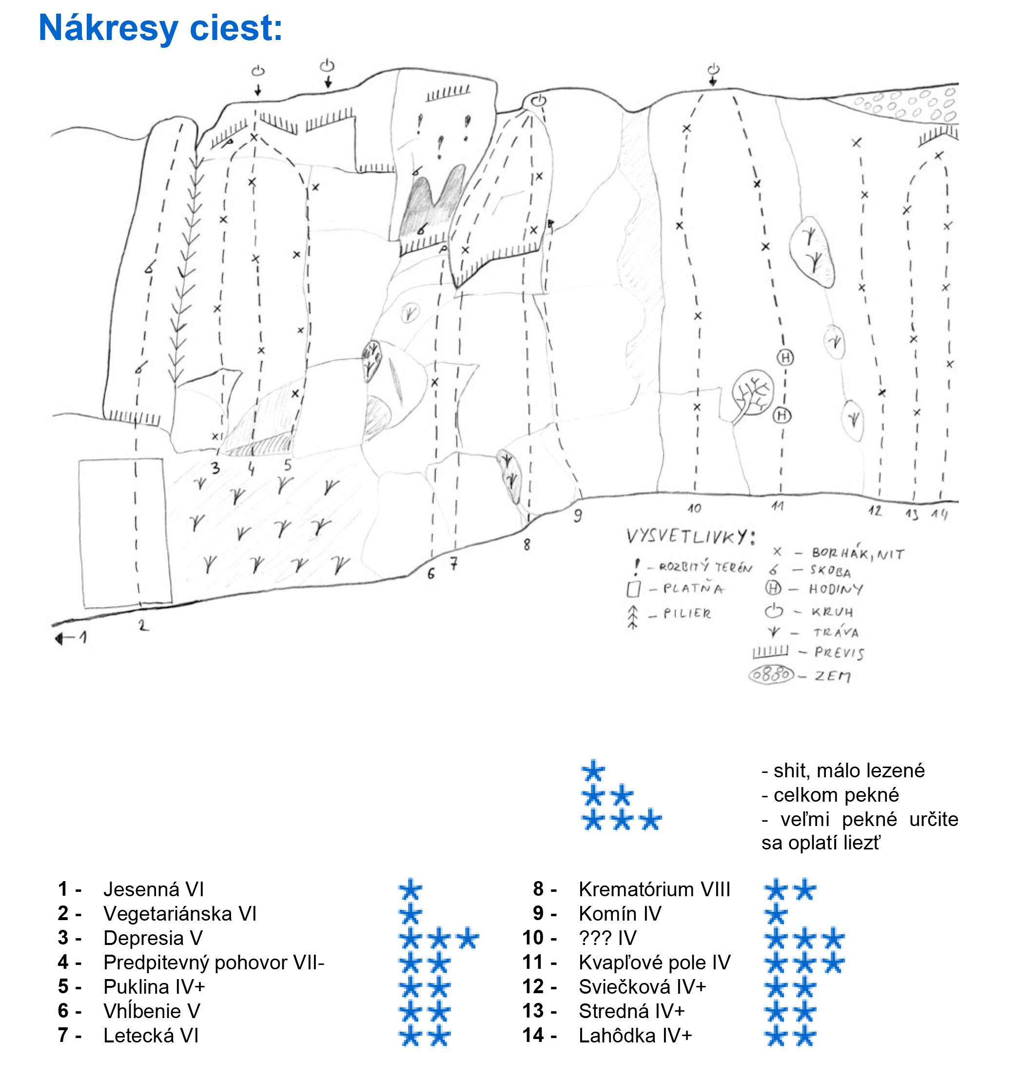 Technicke sklo, sprievodca lezeckých ciest pre začiatočníkov