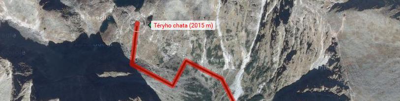 Trasa na Térycho chatu zo Starého Smokovca