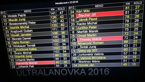 Ultralanovka, zdroj: FB page Slovak Ultra Trail