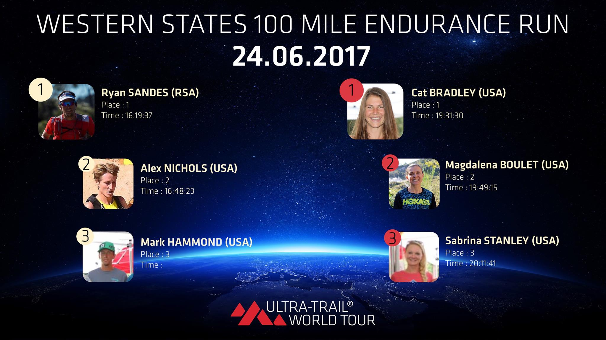 Expresky z hôr 68 - Western States 100 mile Endurance Run 2017, zdroj: Ultra-Trail World Tour